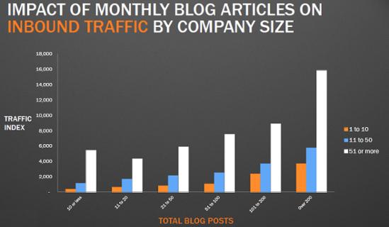 blog-slide-3